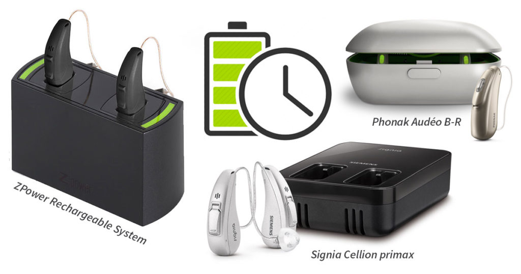 Rechargeable Hearing Aids — a Look at the Options for 2017
